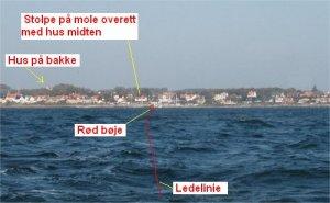 Vil du besøge en svensk havn nær Gilleleje ?
